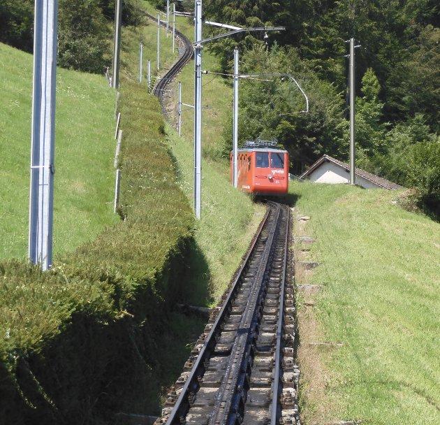 OV in Zwitserland