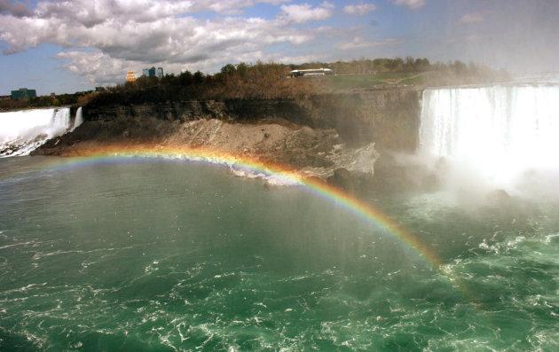 Niagara WaterFalls
