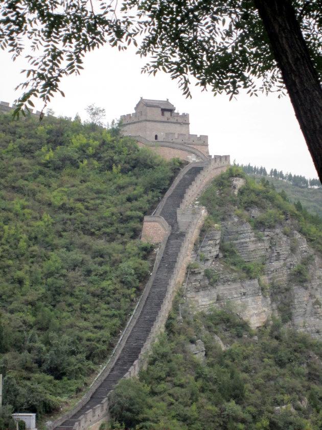 De muur