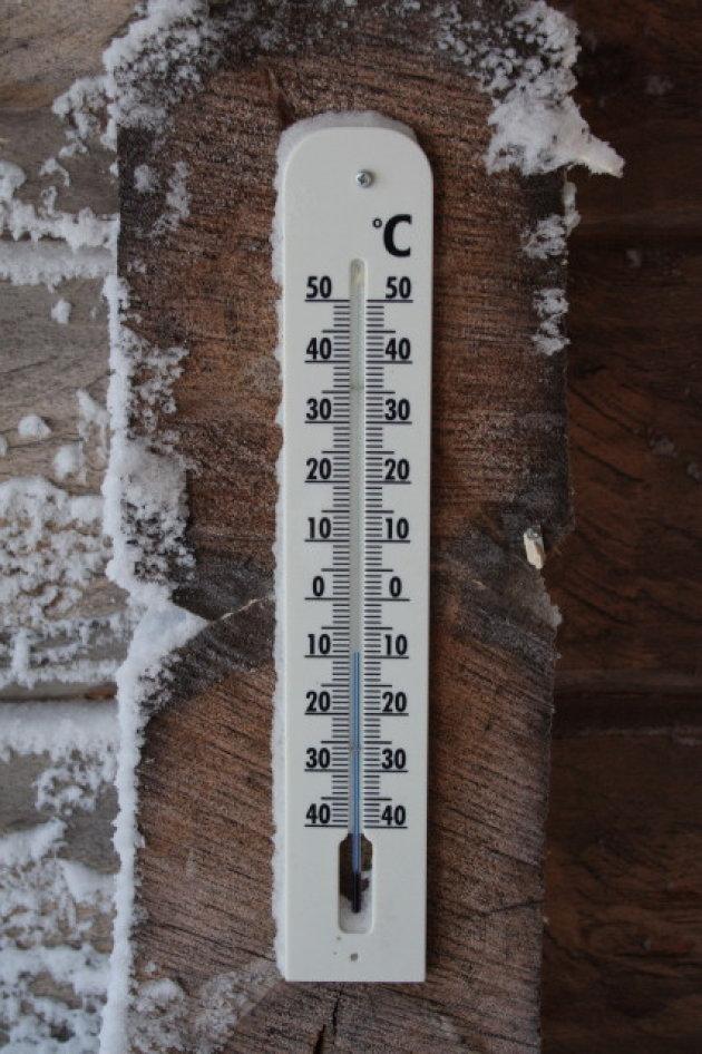 Hoe koud?