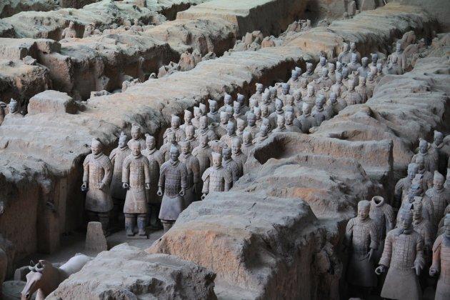 Het leger van terracotta
